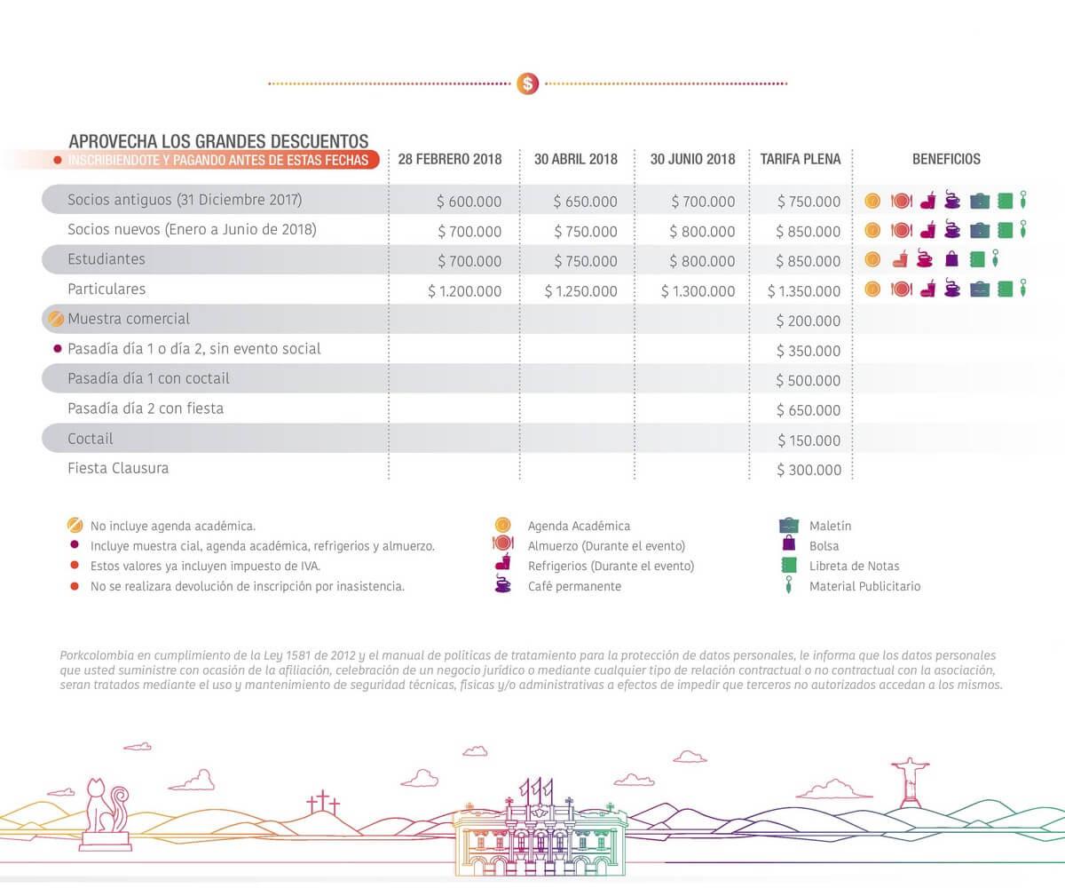 https://www.porkcolombia.co/wp-content/uploads/2018/05/Brochure_Porkamericas-2018-page-005.jpg