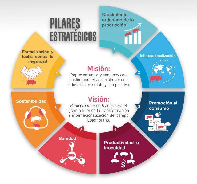 https://www.porkcolombia.co/wp-content/uploads/2020/05/2020-05-21-640x599.jpg