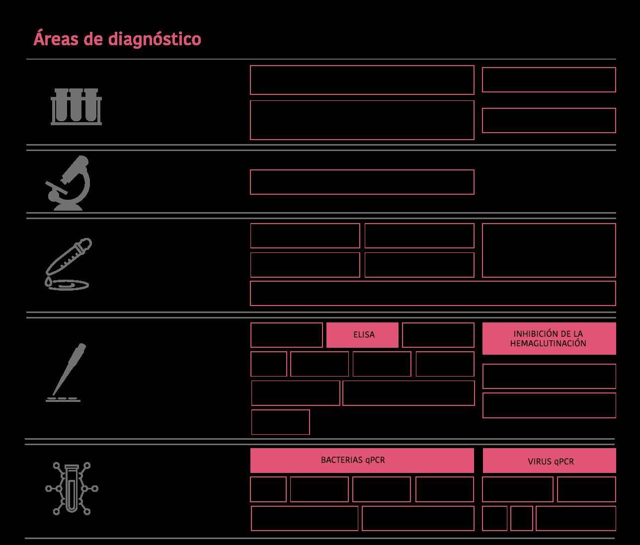 https://www.porkcolombia.co/wp-content/uploads/2021/07/servicio-de-laboratorio-1.png
