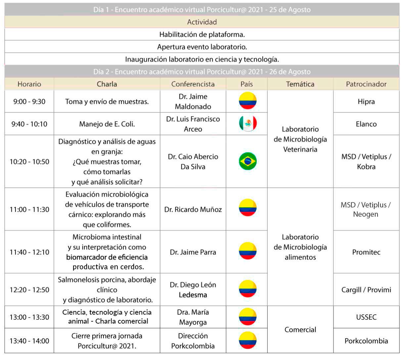 https://www.porkcolombia.co/wp-content/uploads/2021/07/tabla-contenidos-dia-1-2-4.jpg