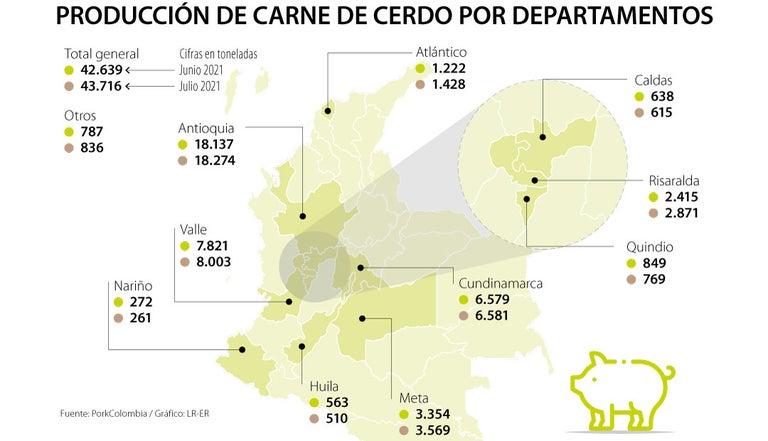 https://www.porkcolombia.co/wp-content/uploads/2021/09/Imagen-1-.jpeg